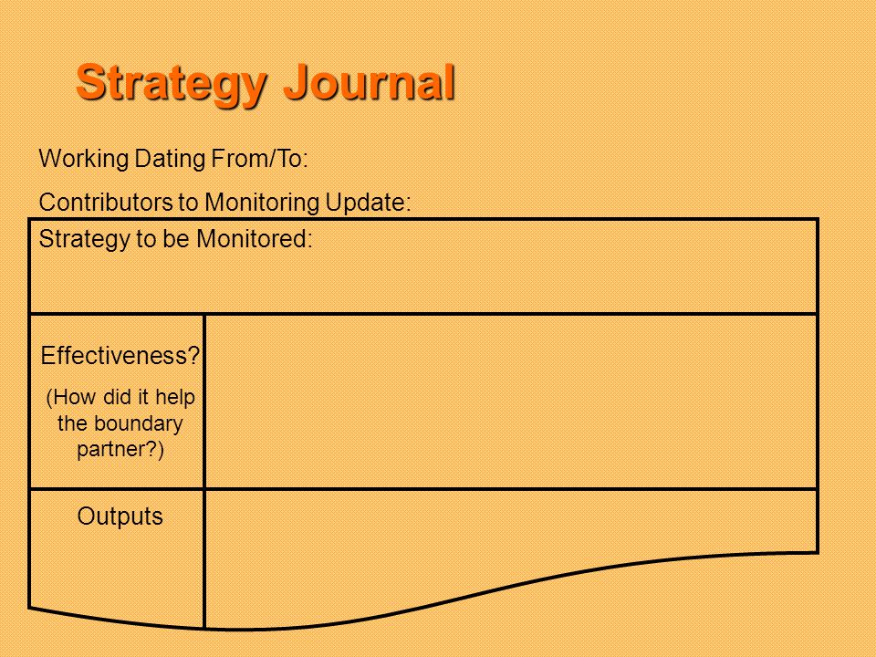 Strategy Journal Working Dating From/To: Contributors to Monitoring Update: Strategy to be Monitored: Effectiveness.
