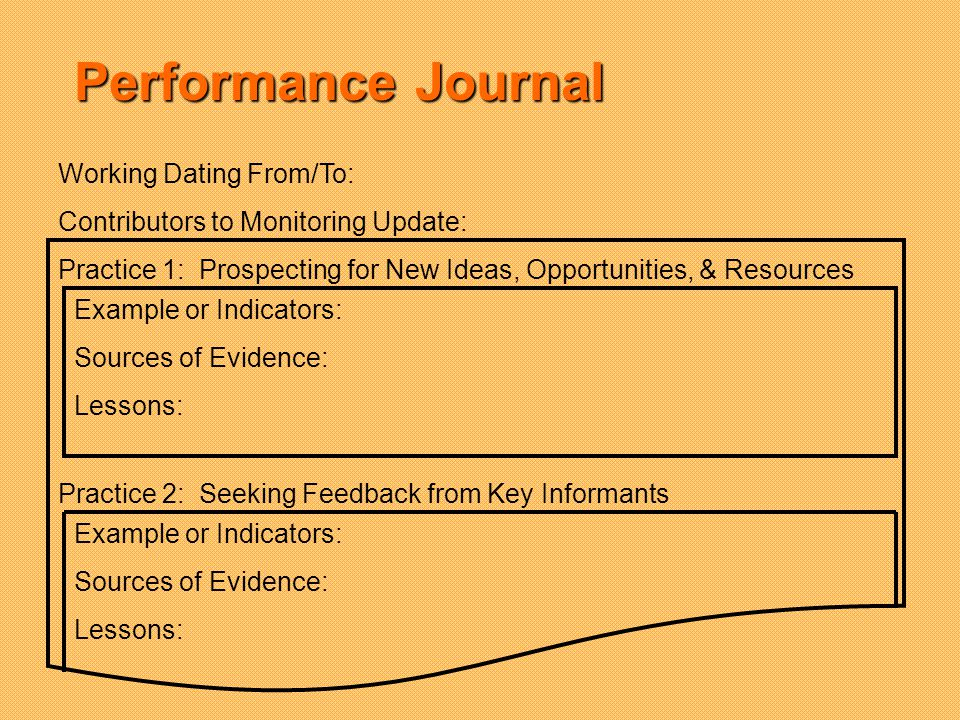 Performance Journal Working Dating From/To: Contributors to Monitoring Update: Practice 1: Prospecting for New Ideas, Opportunities, & Resources Practice 2: Seeking Feedback from Key Informants Example or Indicators: Sources of Evidence: Lessons: Example or Indicators: Sources of Evidence: Lessons: