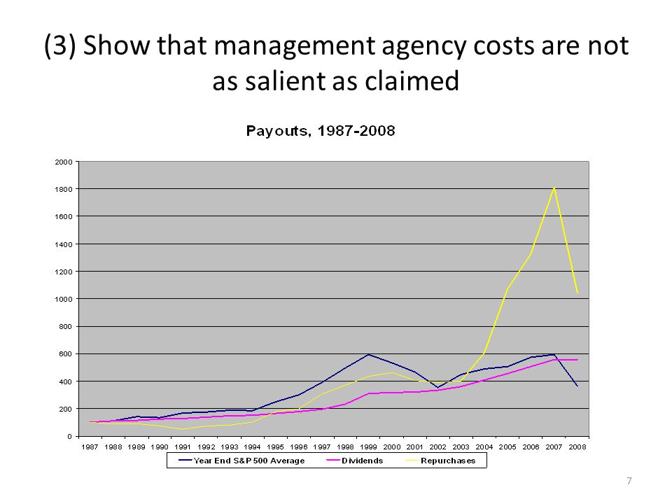 7 (3) Show that management agency costs are not as salient as claimed