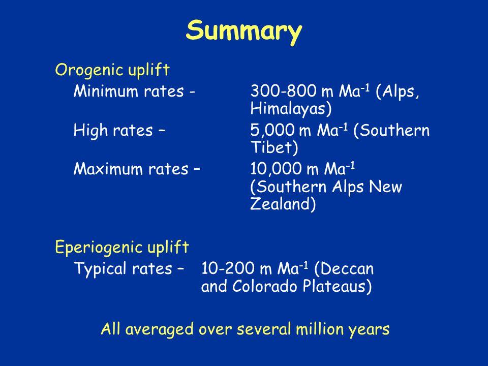 Summary Orogenic uplift Minimum rates - 300-800 m Ma -1 (Alps, Himalayas) High rates – 5,000 m Ma -1 (Southern Tibet) Maximum rates – 10,000 m Ma -1 (