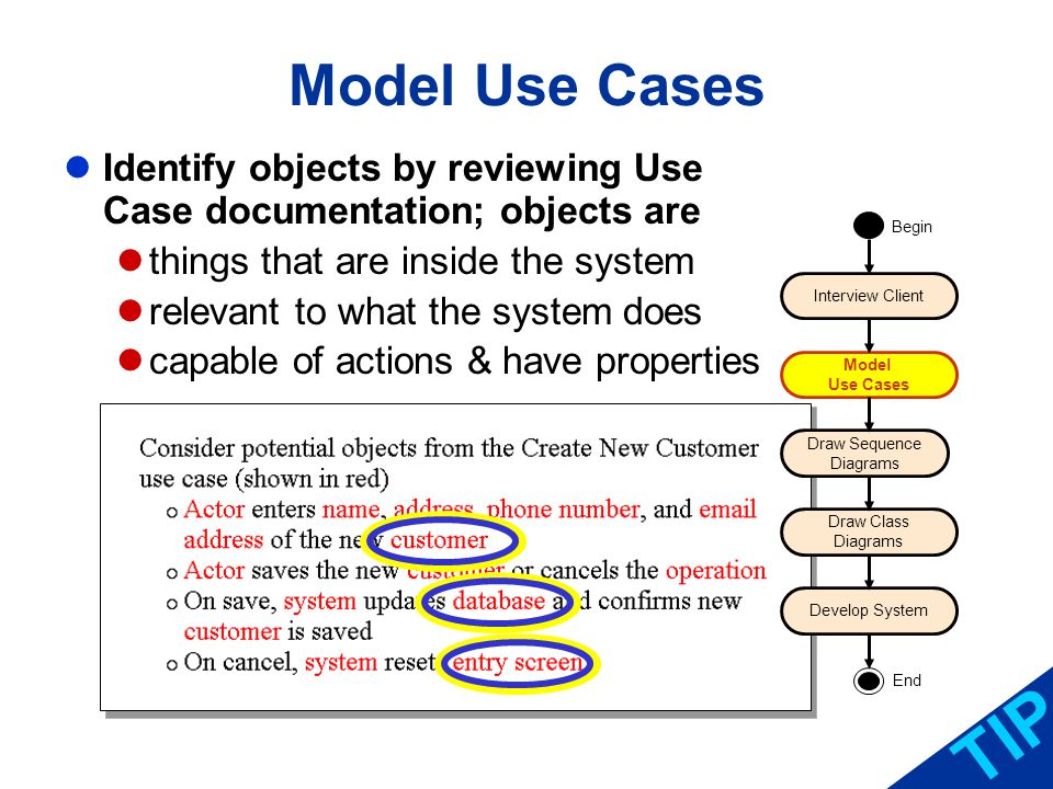Model Use Cases Identify objects by reviewing Use Case documentation; objects are things that are inside the system relevant to what the system does c