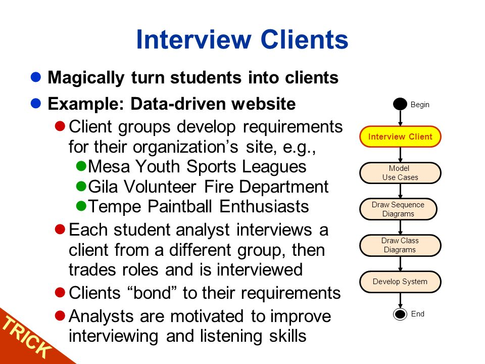 Interview Clients Magically turn students into clients Example: Data-driven website Client groups develop requirements for their organizations site, e