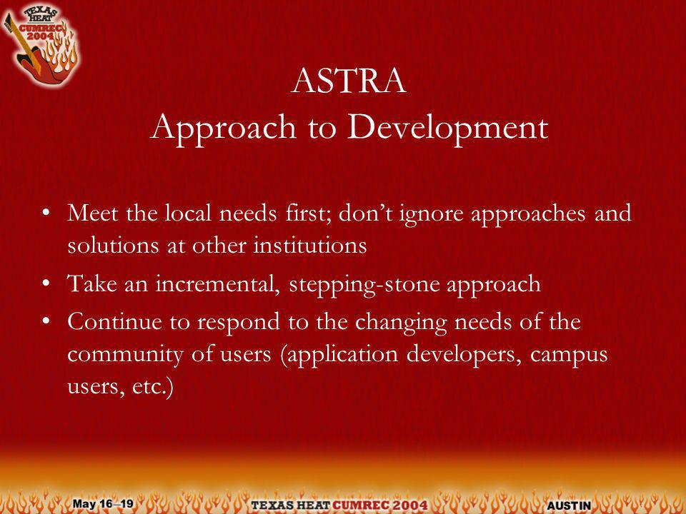 ASTRA Approach to Development Meet the local needs first; dont ignore approaches and solutions at other institutions Take an incremental, stepping-sto