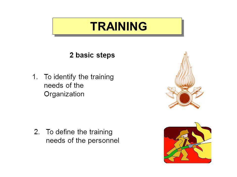1.To identify the training needs of the Organization 2.To define the training needs of the personnel TRAINING 2 basic steps