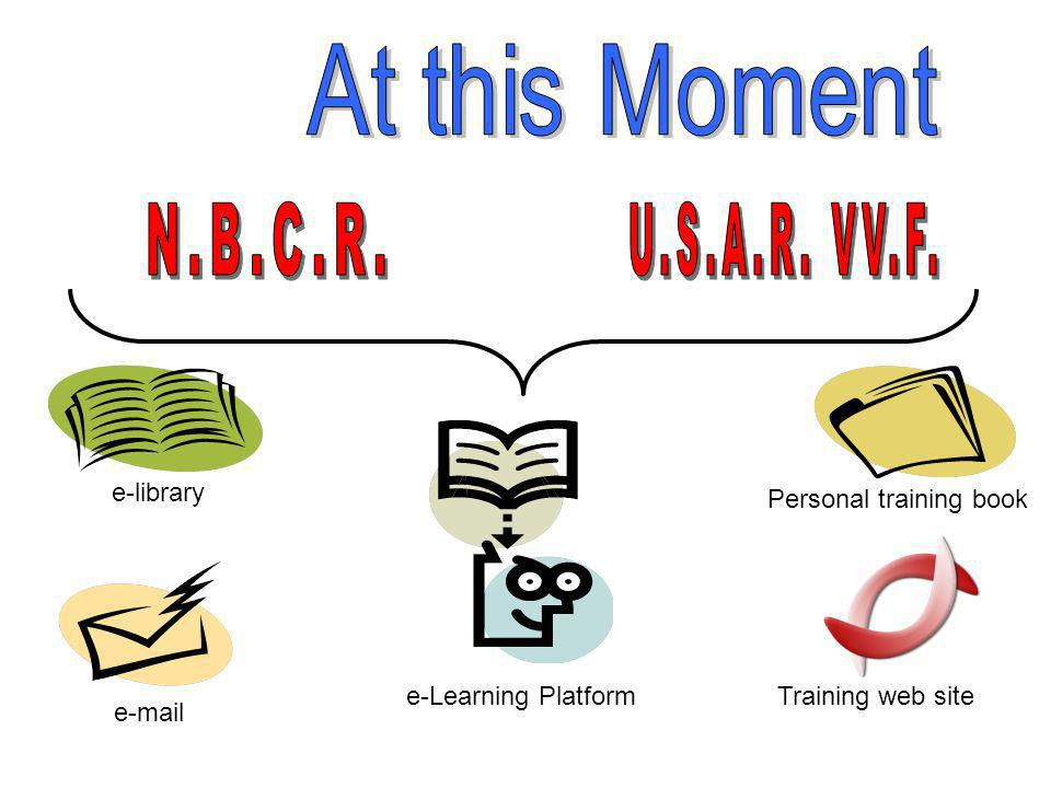 e-library e-Learning Platform e-mail Personal training book Training web site