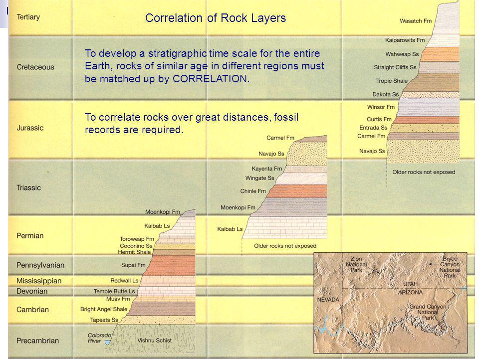 16 Correlation of Rock Layers To develop a stratigraphic time scale for the entire Earth, rocks of similar age in different regions must be matched up