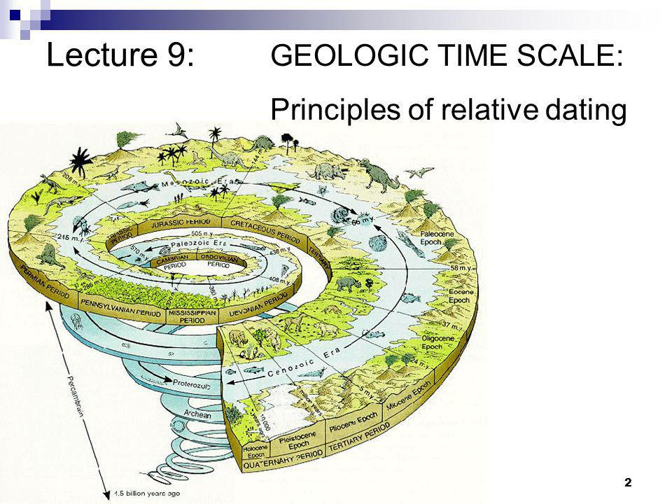 2 Lecture 9: GEOLOGIC TIME SCALE: Principles of relative dating