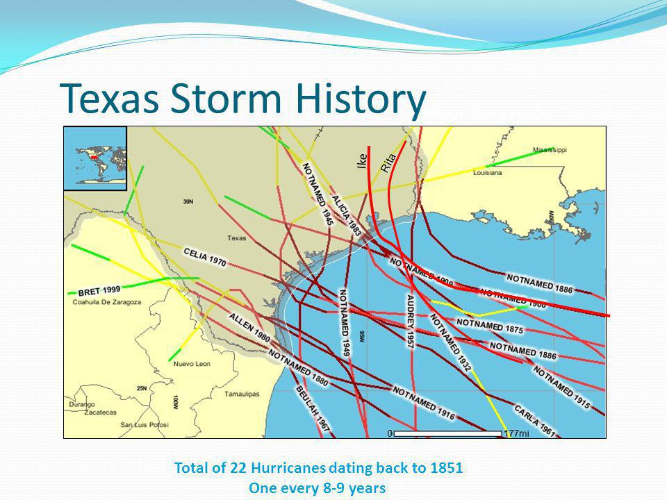 Total of 22 Hurricanes dating back to 1851 One every 8-9 years Major Hurricanes Rita Ike Texas Storm History