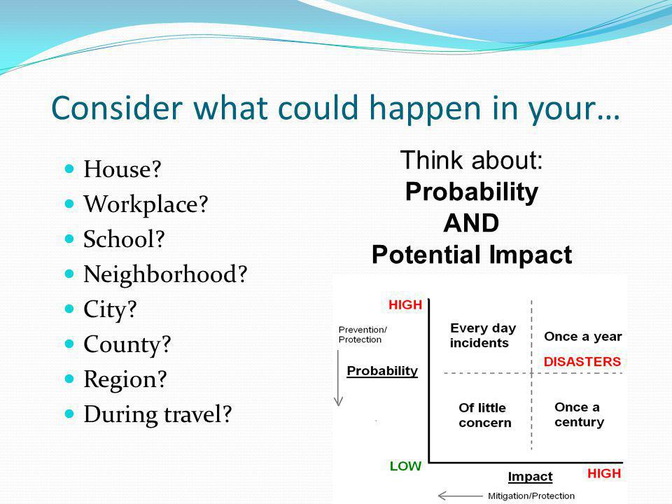Consider what could happen in your… House? Workplace? School? Neighborhood? City? County? Region? During travel? Think about: Probability AND Potentia