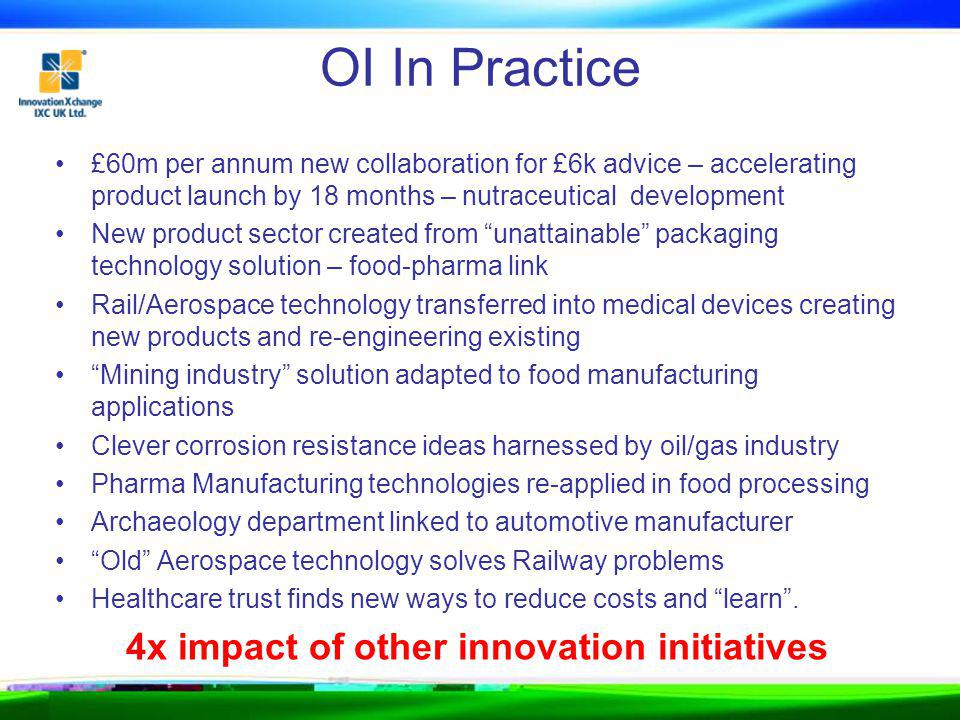 OI In Practice £60m per annum new collaboration for £6k advice – accelerating product launch by 18 months – nutraceutical development New product sector created from unattainable packaging technology solution – food-pharma link Rail/Aerospace technology transferred into medical devices creating new products and re-engineering existing Mining industry solution adapted to food manufacturing applications Clever corrosion resistance ideas harnessed by oil/gas industry Pharma Manufacturing technologies re-applied in food processing Archaeology department linked to automotive manufacturer Old Aerospace technology solves Railway problems Healthcare trust finds new ways to reduce costs and learn.