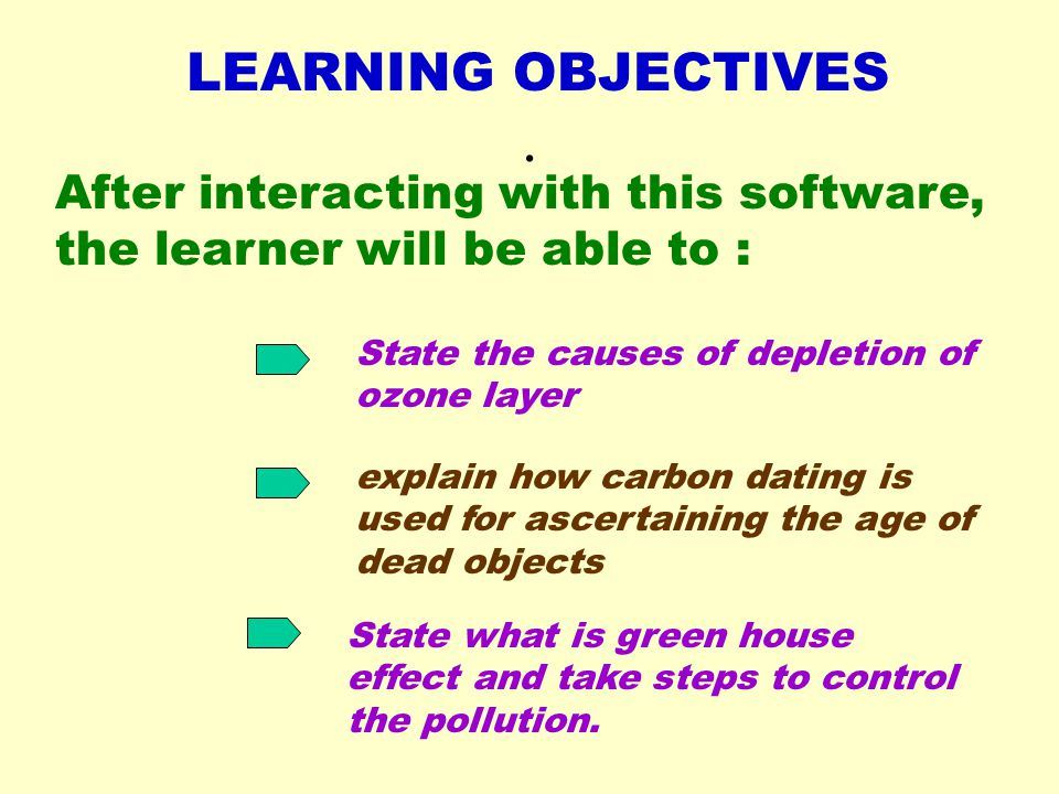 LEARNING OBJECTIVES explain how carbon dating is used for ascertaining the age of dead objects After interacting with this software, the learner will be able to :.