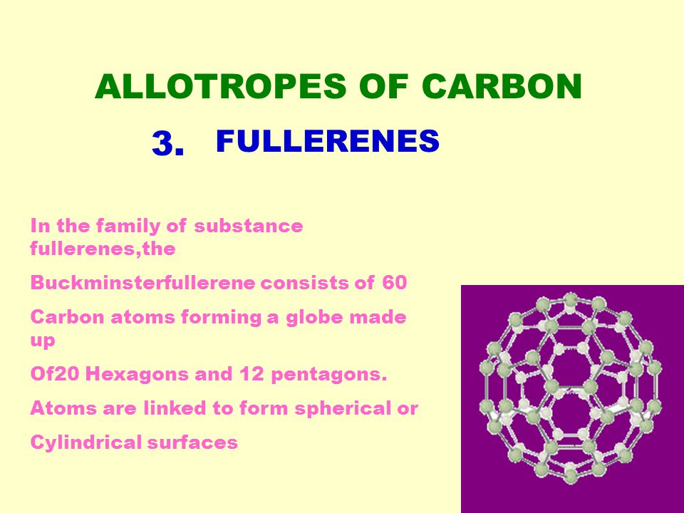 ALLOTROPES OF CARBON FULLERENES In the family of substance fullerenes,the Buckminsterfullerene consists of 60 Carbon atoms forming a globe made up Of20 Hexagons and 12 pentagons.