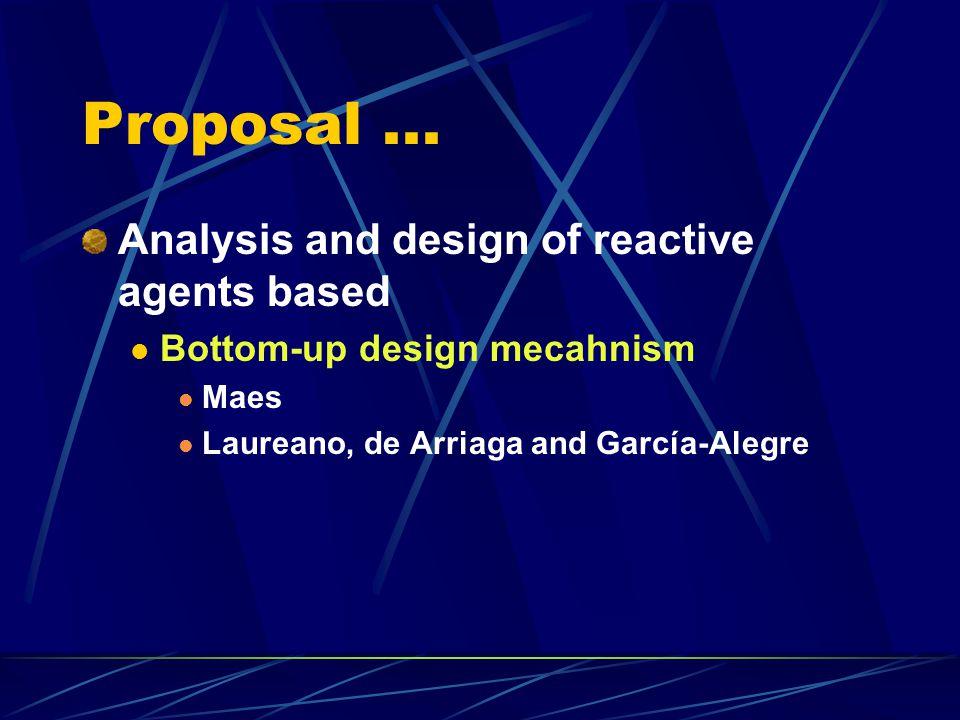 Proposal...