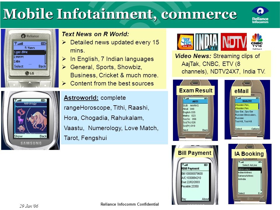 Reliance Infocomm Confidential 29 Jan06 Mobile Infotainment, commerce CONFIDENTIAL Text News on R World: Detailed news updated every 15 mins. In Engli