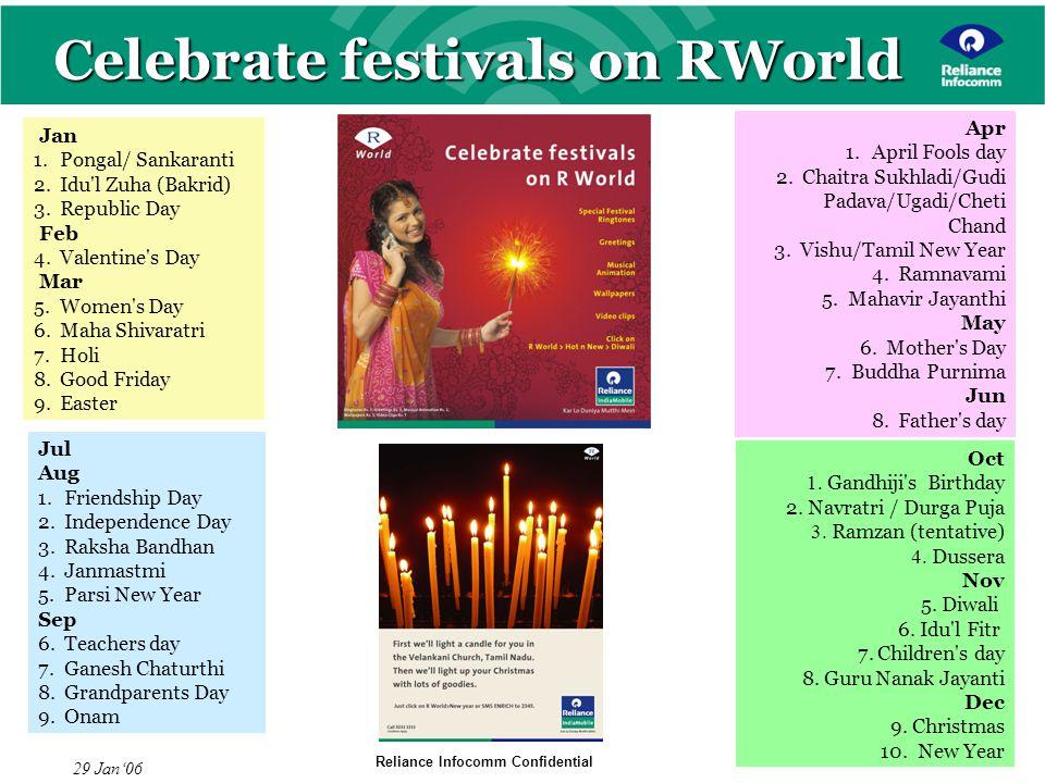 Reliance Infocomm Confidential 29 Jan06 Celebrate festivals on RWorld Jan 1.Pongal/ Sankaranti 2.Idu'l Zuha (Bakrid) 3.Republic Day Feb 4.Valentine's