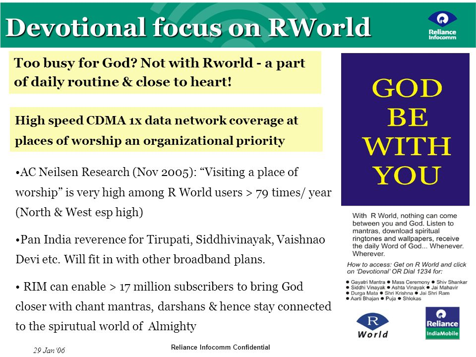 Reliance Infocomm Confidential 29 Jan06 AC Neilsen Research (Nov 2005): Visiting a place of worship is very high among R World users > 79 times/ year