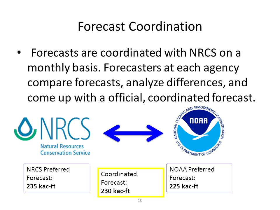 Forecast Coordination Forecasts are coordinated with NRCS on a monthly basis.
