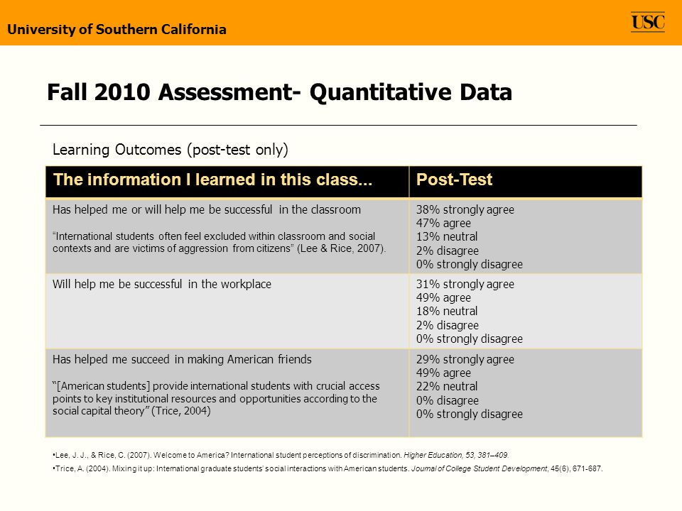 Fall 2010 Assessment- Quantitative Data Learning Outcomes (post-test only) Lee, J.