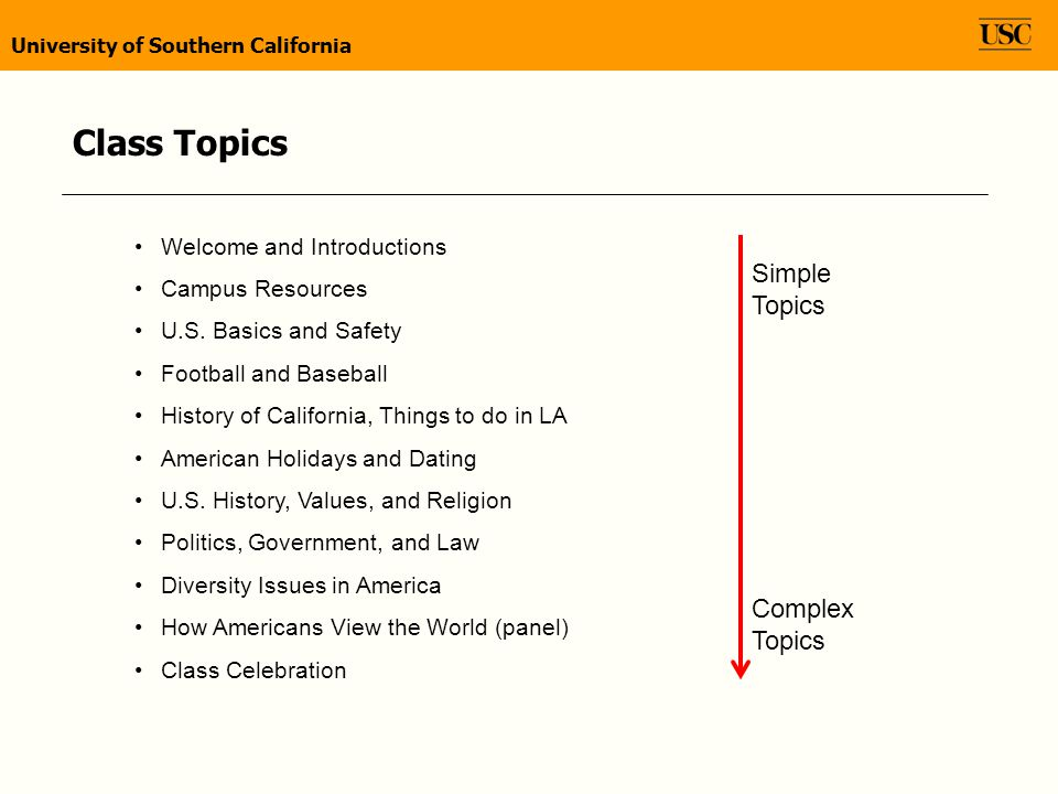 Class Topics University of Southern California Welcome and Introductions Campus Resources U.S.