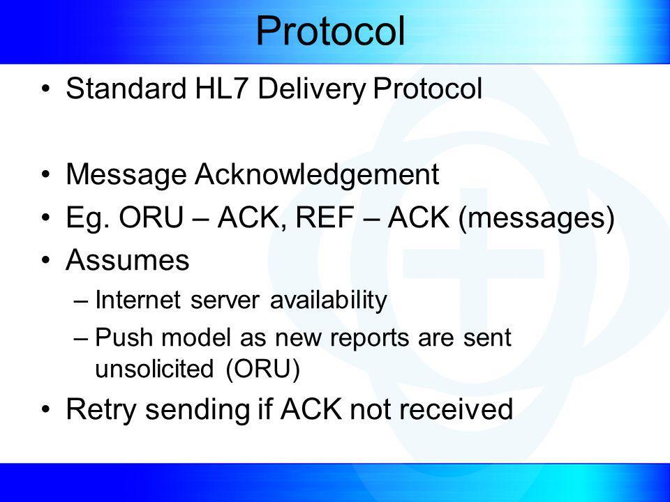 Protocol Standard HL7 Delivery Protocol Message Acknowledgement Eg.