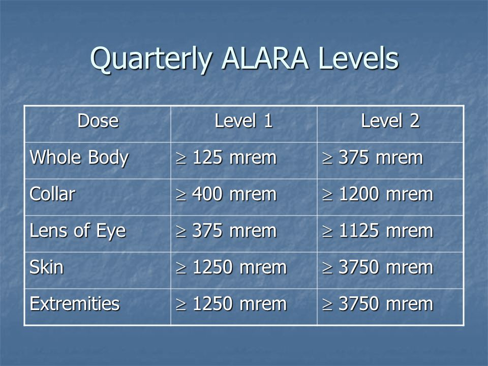 Quarterly ALARA Reports Workers exceeding the doses on the following table are added to the ALARA report Workers exceeding the doses on the following