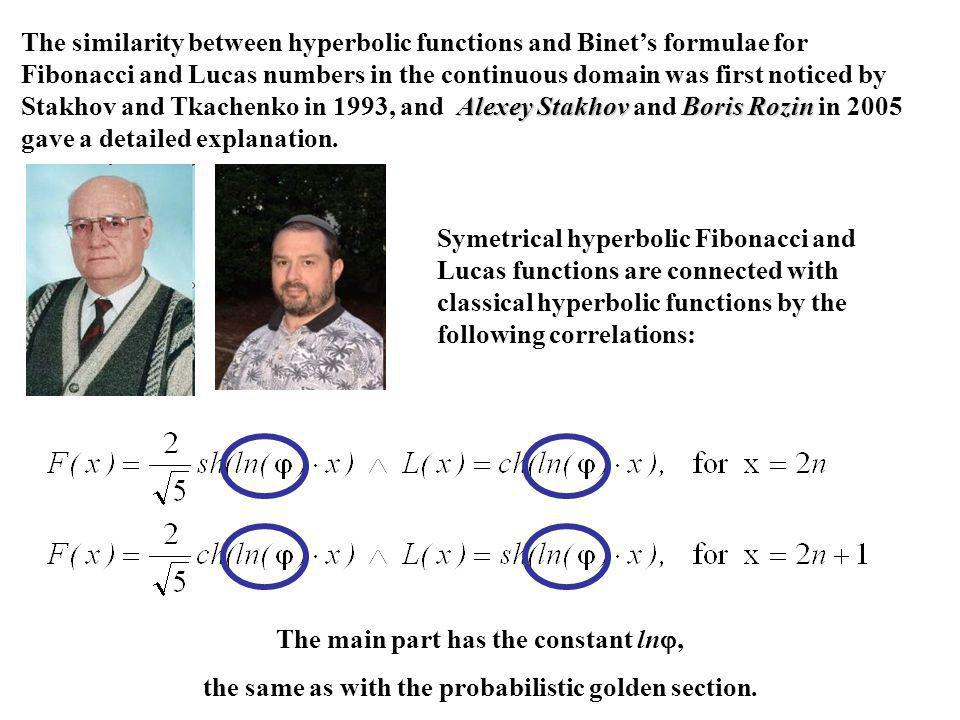 Alexey StakhovBoris Rozin The similarity between hyperbolic functions and Binets formulae for Fibonacci and Lucas numbers in the continuous domain was