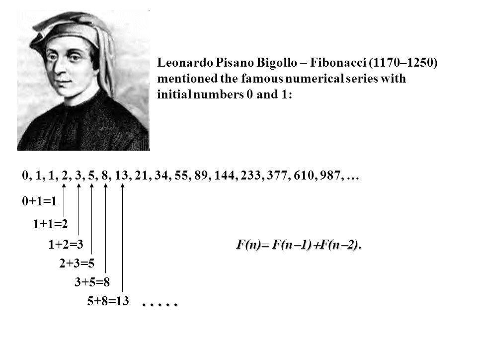 Leonardo Pisano Bigollo Fibonacci (1170–1250) mentioned the famous numerical series with initial numbers 0 and 1: 0, 1, 1, 2, 3, 5, 8, 13, 21, 34, 55, 89, 144, 233, 377, 610, 987, … 0+1=1 1+1=2 1+2=3 2+3=5 3+5=8 5+8=13.....
