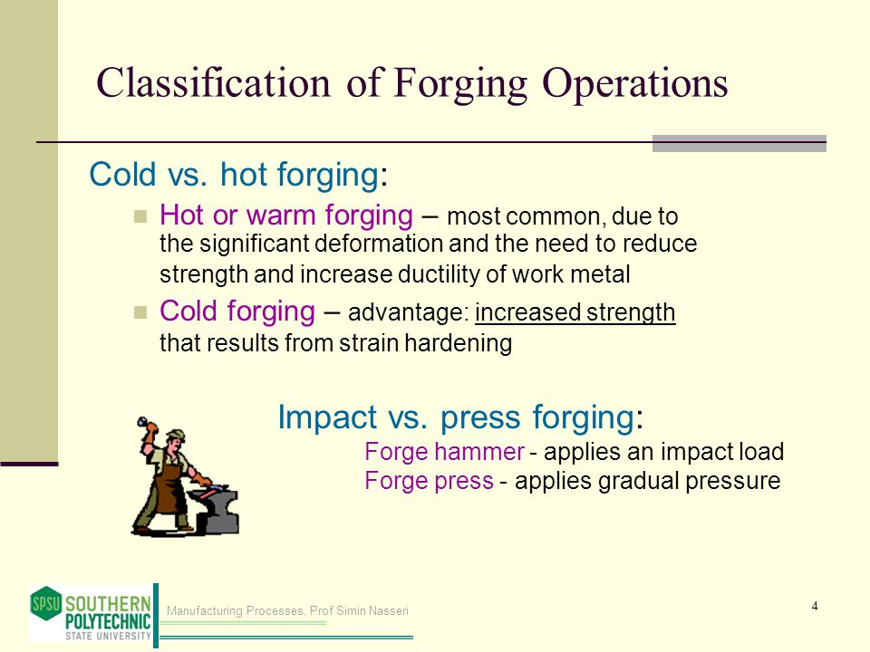 Manufacturing Processes, Prof Simin Nasseri Types of Forging Dies Open die forging Impression die forging Flashless forging 5 With friction Without friction