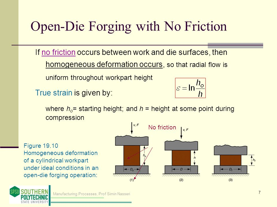 Manufacturing Processes, Prof Simin Nasseri Test yourself Name the following 4 forging operations: Impression Die Forging Flashless Forging Open Die Forging (with Friction) Open Die Forging (without friction) 18