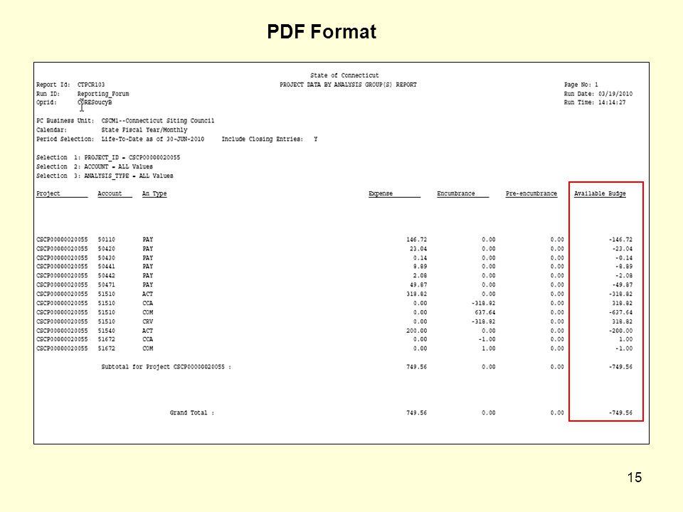 15 PDF Format