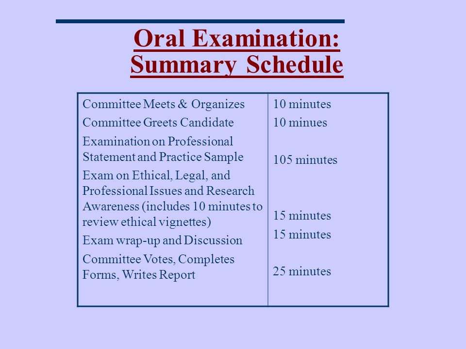 Oral Examination: Summary Schedule Committee Meets & Organizes Committee Greets Candidate Examination on Professional Statement and Practice Sample Exam on Ethical, Legal, and Professional Issues and Research Awareness (includes 10 minutes to review ethical vignettes) Exam wrap-up and Discussion Committee Votes, Completes Forms, Writes Report 10 minutes 10 minues 105 minutes 15 minutes 25 minutes