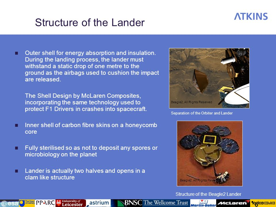Structure of the Lander Outer shell for energy absorption and insulation. During the landing process, the lander must withstand a static drop of one m
