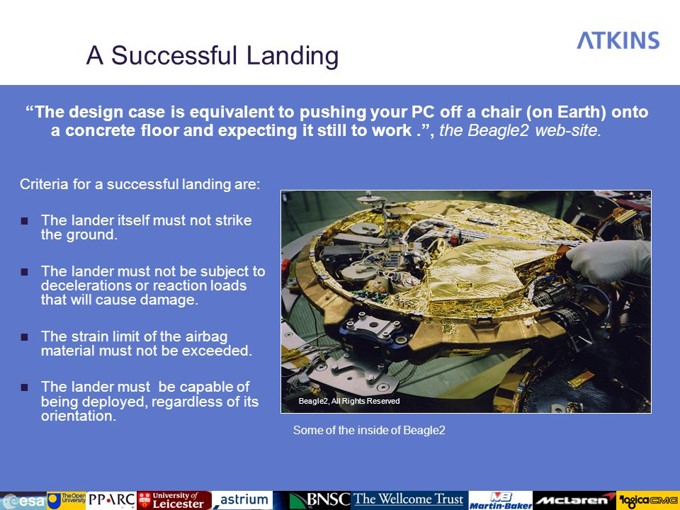 A Successful Landing Criteria for a successful landing are: The lander itself must not strike the ground.