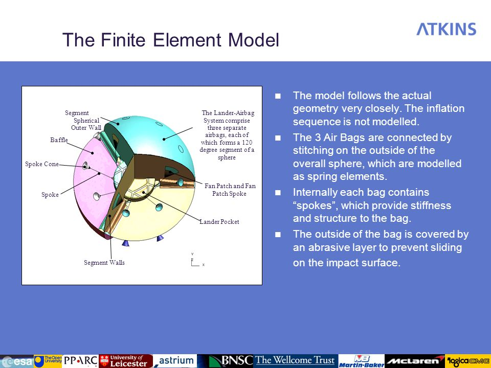 The Finite Element Model The model follows the actual geometry very closely. The inflation sequence is not modelled. The 3 Air Bags are connected by s