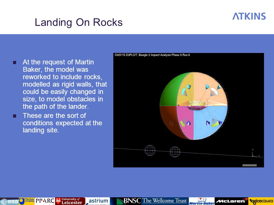 Landing On Rocks At the request of Martin Baker, the model was reworked to include rocks, modelled as rigid walls, that could be easily changed in size, to model obstacles in the path of the lander.
