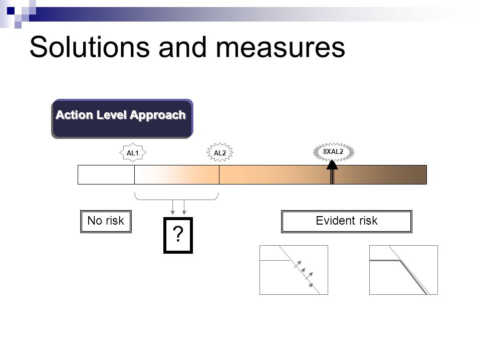 Solutions and measures Action Level Approach AL1AL2 8XAL2 No riskEvident risk ?