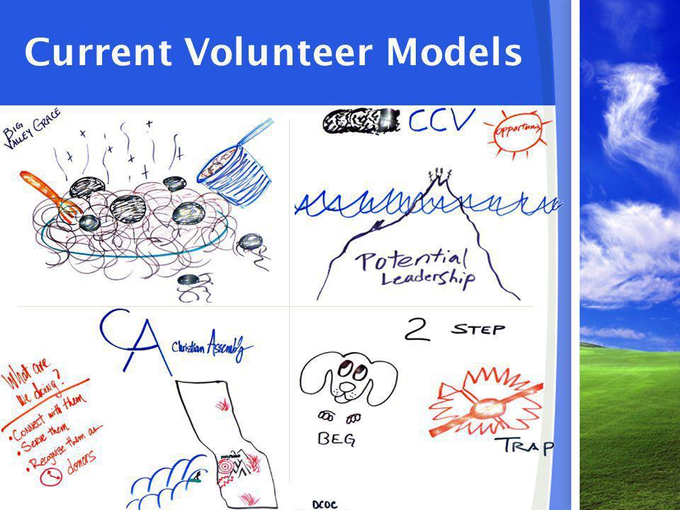 Current Volunteer Models