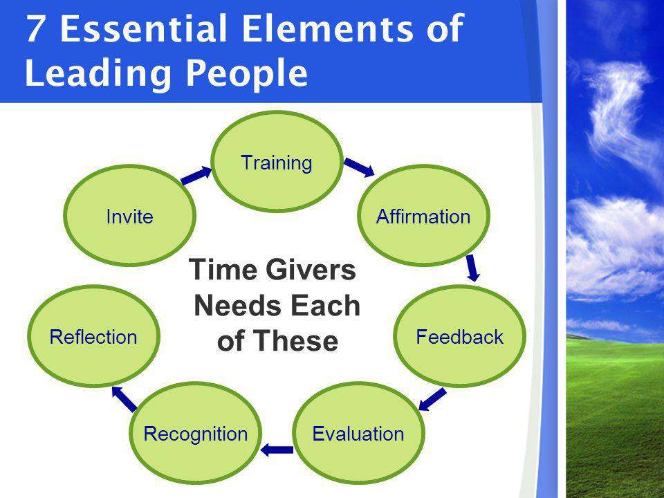 7 Essential Elements of Leading People Time Givers Needs Each of These TrainingAffirmationFeedbackEvaluationRecognitionReflectionInvite