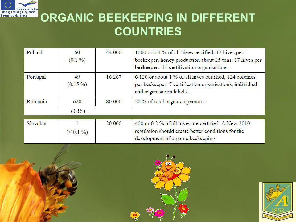 Page 41 ORGANIC BEEKEEPING IN DIFFERENT COUNTRIES (0.8%)
