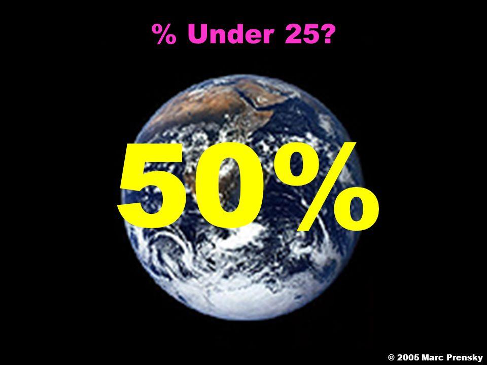 © 2005 Marc Prensky A 20 percent B 30 percent C 40 percent D 50 percent Percentage Under Age 25
