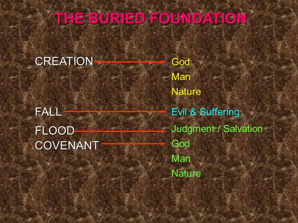 The fire, often illustrating the presence of God in Scripture, is a fire that is both with the bush, without in any way needing the bush in order to burn.