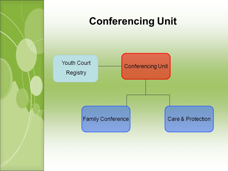 Conferencing Unit Family ConferenceCare & Protection Youth Court Registry
