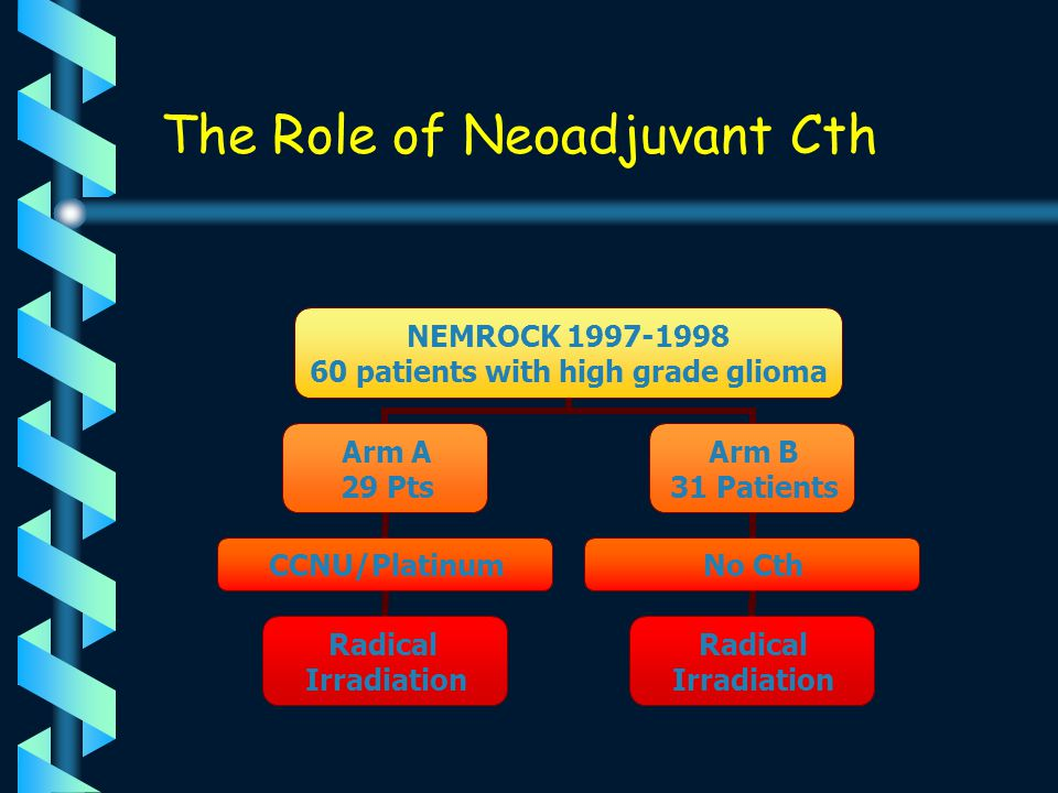 NEMROCK EXPERIENCE; 1988-2003: 1988-1990 1991-1995 1997-1999 1999-2002 2001 - Ongoing Whole Brain + Boost RTh vs Localized Rth in GM & AA. Hypofractio