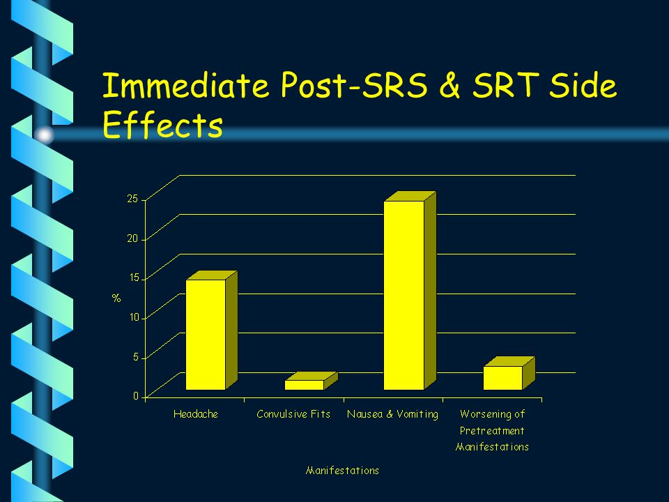 Overall survival dating initial diagnosis showed insignificant survival benefit in favor of the SRS arm. (P- value: 0.19)