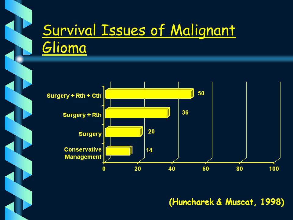 Survival Issues of Malignant Glioma (Huncharek & Muscat, 1998)