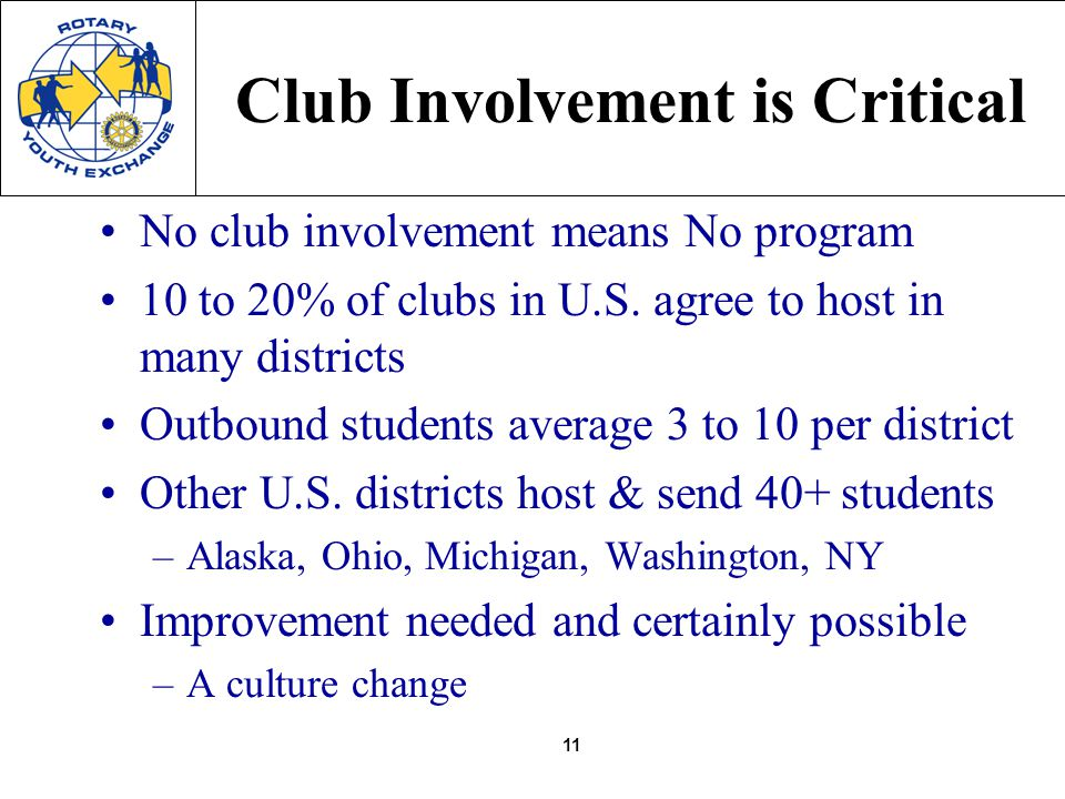 11 Club Involvement is Critical No club involvement means No program 10 to 20% of clubs in U.S. agree to host in many districts Outbound students aver