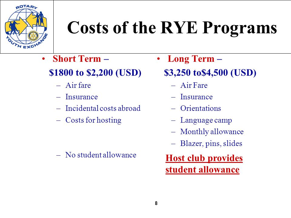 8 Costs of the RYE Programs Short Term – $1800 to $2,200 (USD) –Air fare –Insurance –Incidental costs abroad –Costs for hosting –No student allowance