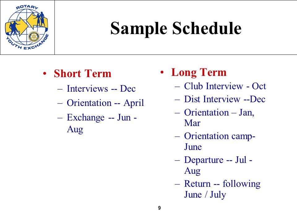 9 Sample Schedule Short Term –Interviews -- Dec –Orientation -- April –Exchange -- Jun - Aug Long Term –Club Interview - Oct –Dist Interview --Dec –Orientation – Jan, Mar –Orientation camp- June –Departure -- Jul - Aug –Return -- following June / July
