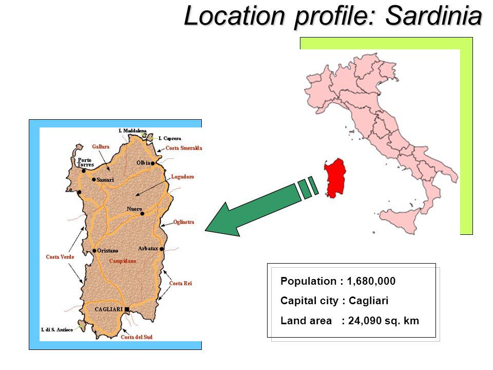 Location profile: Sardinia Population : 1,680,000 Capital city : Cagliari Land area : 24,090 sq. km