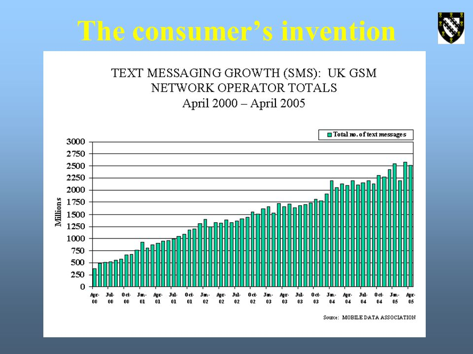 The consumers invention